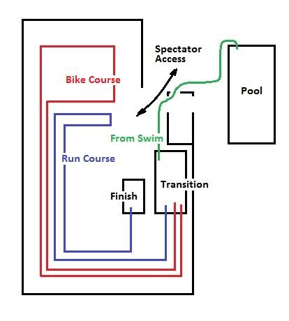 Bicester-Triathlon-Child-Map.jpg