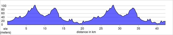 elevation_profile-5.jpg
