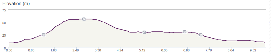 ultra-duathlon-elevation.png