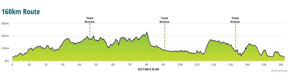 North-Derbyshire-Challenge-160-Elevation.jpg